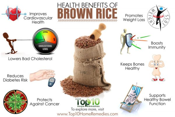 brown rice health benefits 600x400